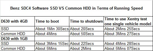 comparison-between-normal-hdd-and-ssd