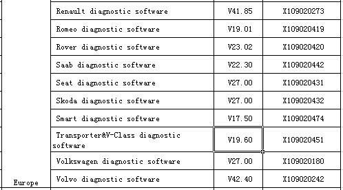 x431-v-5